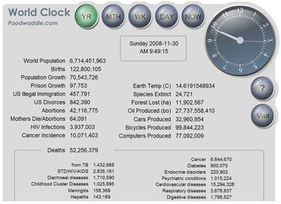 world-clock2
